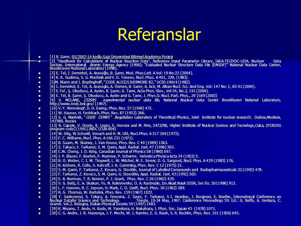 Referanslar [1] B. Şarer, 05/2007-14 kodlu Gazi Üniversitesi Bilimsel Araştırma Projesi.
